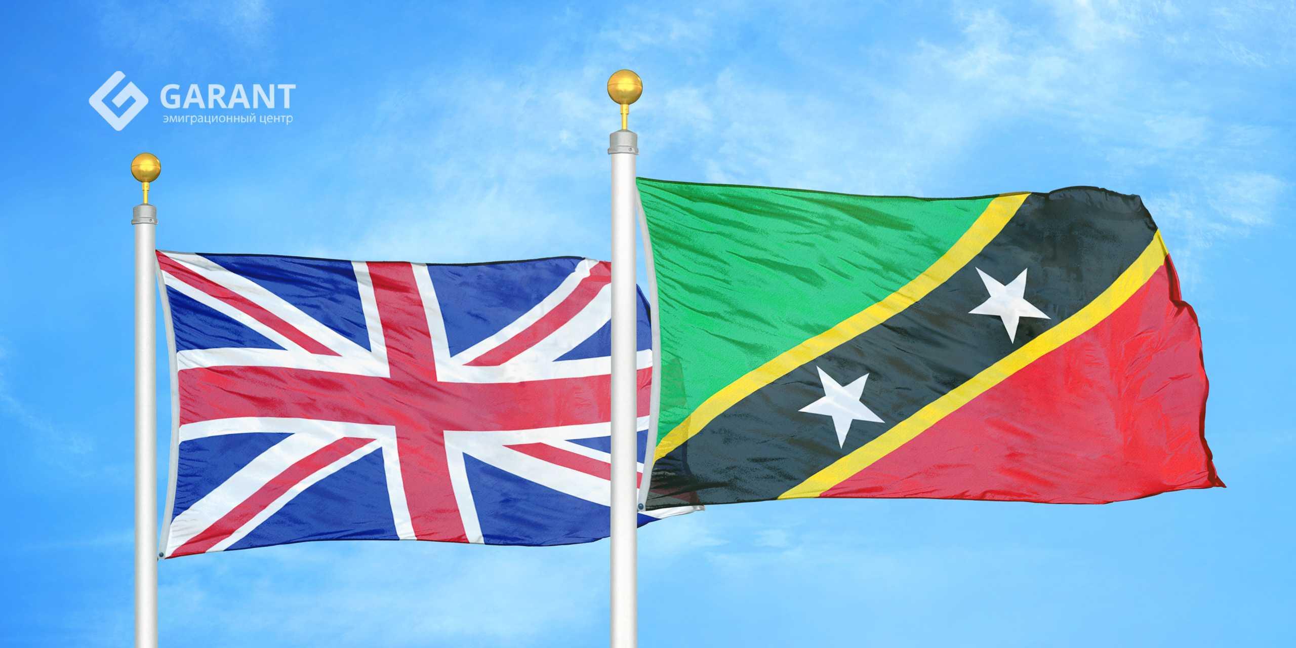 Паспорт Сент-Китс и Невис = безвизовые путешествия по Шенгенской зоне и Великобритании