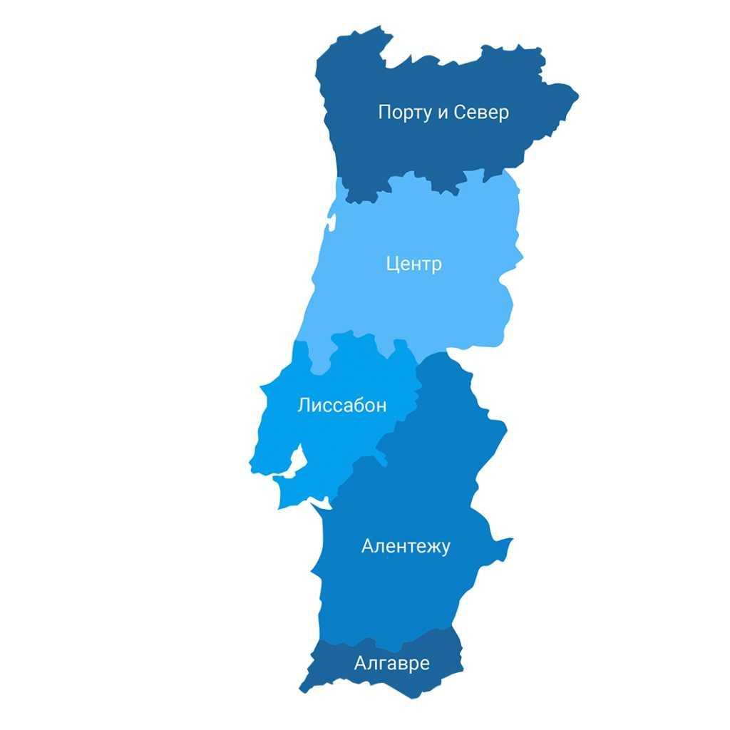 Регионы Португалии